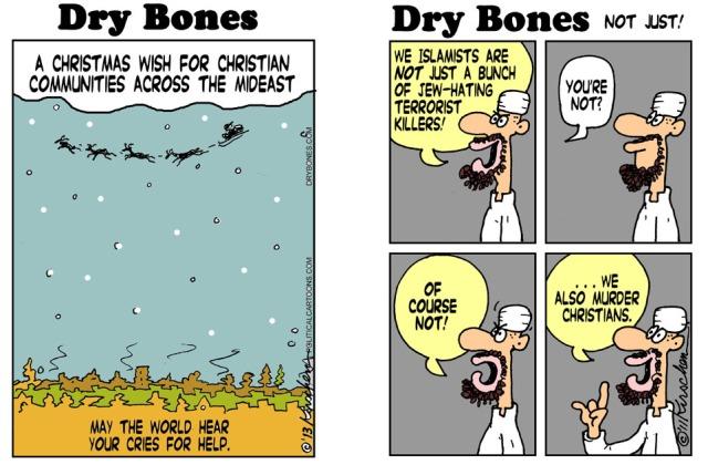 Dry Bones Christians
