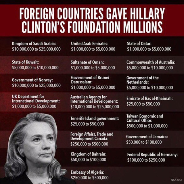 Hillary Donors